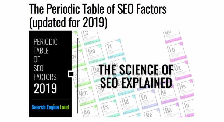 Periodic Table of SEO Factors