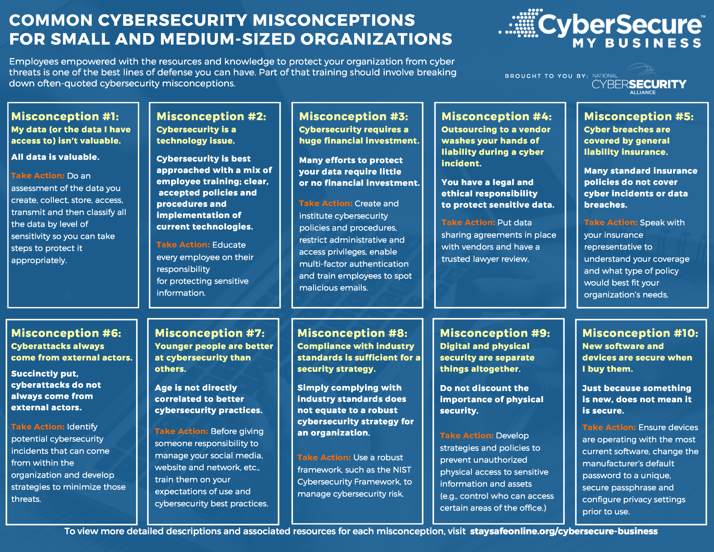 Common CyberSecurity Misconceptions for Small and Medium-sized Organizations